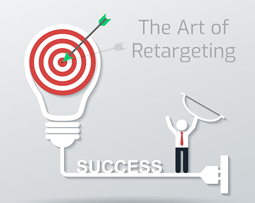 Advertising through Retargeting