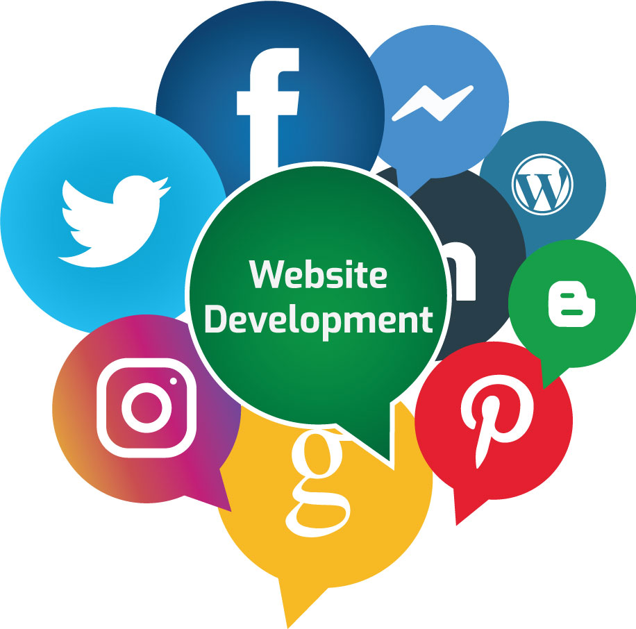 Building your successful website